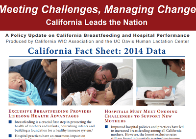 Meeting Challenges, Managing Change: California Leads the Nation – Hospital Breastfeeding Rates Fact Sheets