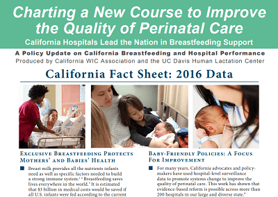 Charting a New Course to Improve the Quality of Prenatal Care  – Hospital Breastfeeding Rate Fact Sheets